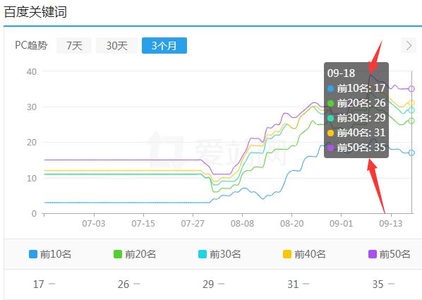 茶叶文化网站seo经典案例(增加版)